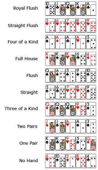 hands in poker
